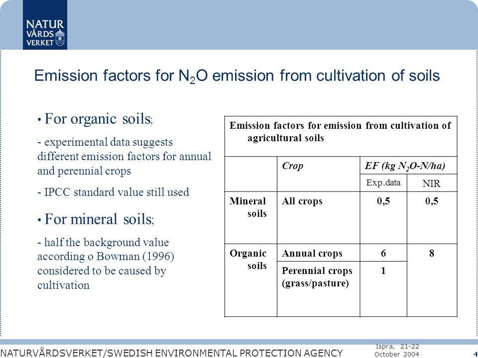 NATURVÅRDSVERKET/SWEDISH ENVIRONMENTAL PROTECTION AGENCY Ispra, 21-22 October 2004 4 Emission factors for N 2 O emission from cultivation of soils Emi