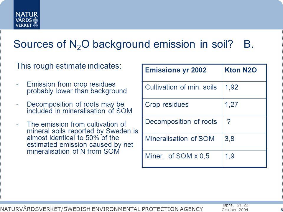 NATURVÅRDSVERKET/SWEDISH ENVIRONMENTAL PROTECTION AGENCY Ispra, 21-22 October 2004 6 Sources of N 2 O background emission in soil.