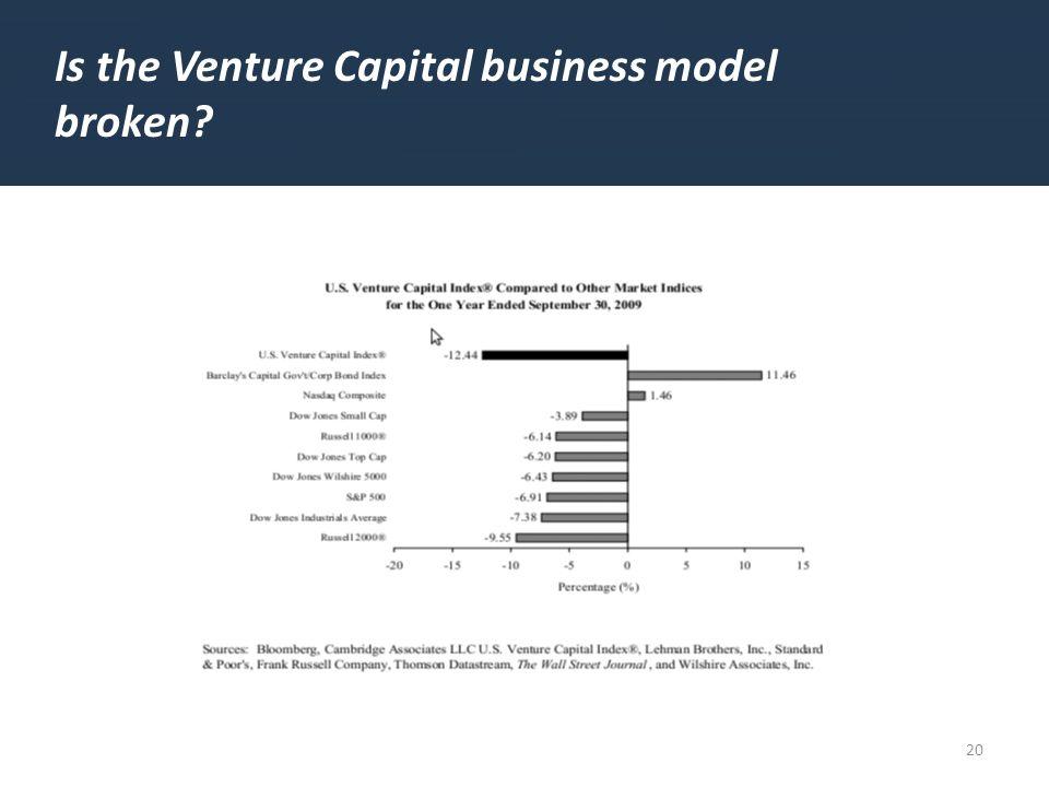 20 Is the Venture Capital business model broken
