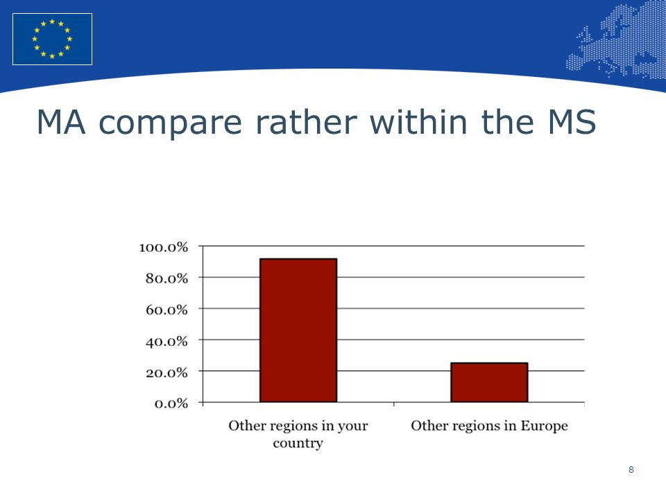8 European Union Regional Policy – Employment, Social Affairs and Inclusion MA compare rather within the MS