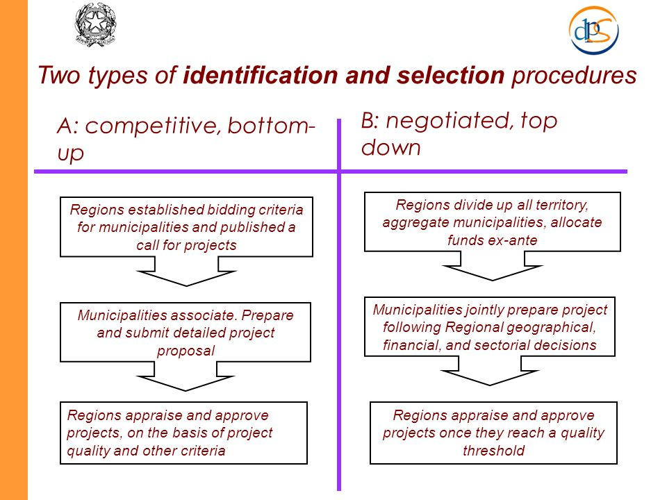 Ministry of Economic Development Two types of identification and selection procedures A: competitive, bottom- up B: negotiated, top down Municipalitie