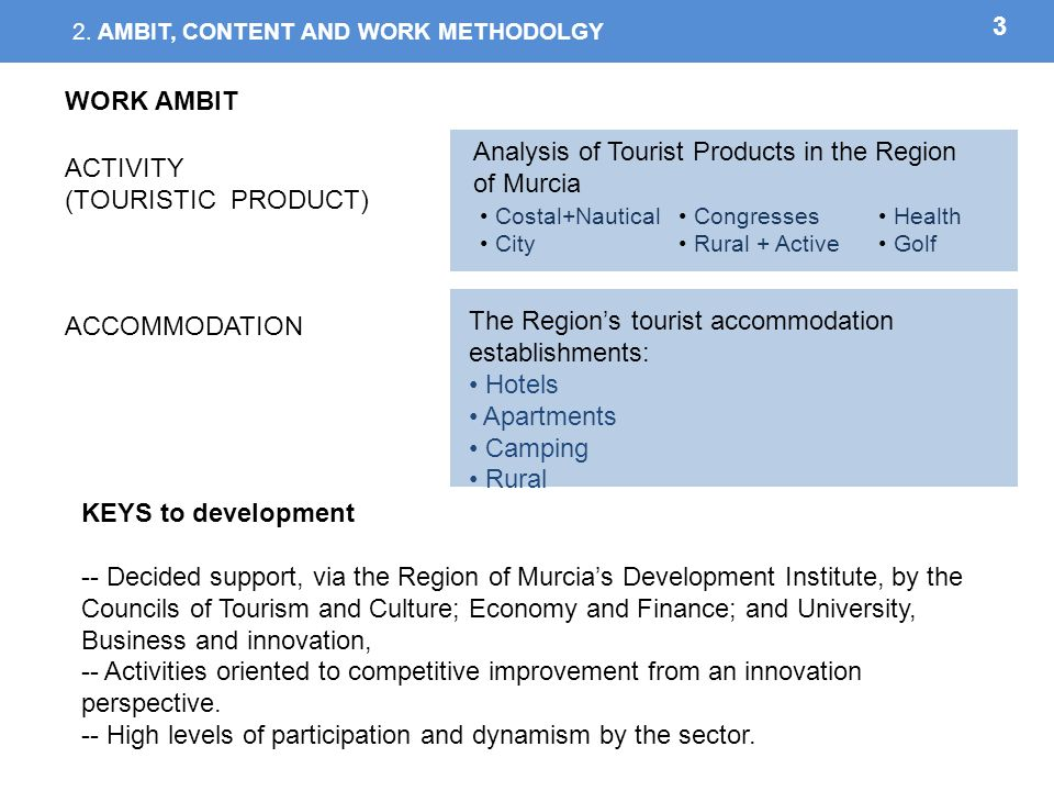 3 WORK AMBIT ACTIVITY (TOURISTIC PRODUCT) ACCOMMODATION Analysis of Tourist Products in the Region of Murcia The Regions tourist accommodation establishments: Hotels Apartments Camping Rural KEYS to development -- Decided support, via the Region of Murcias Development Institute, by the Councils of Tourism and Culture; Economy and Finance; and University, Business and innovation, -- Activities oriented to competitive improvement from an innovation perspective.