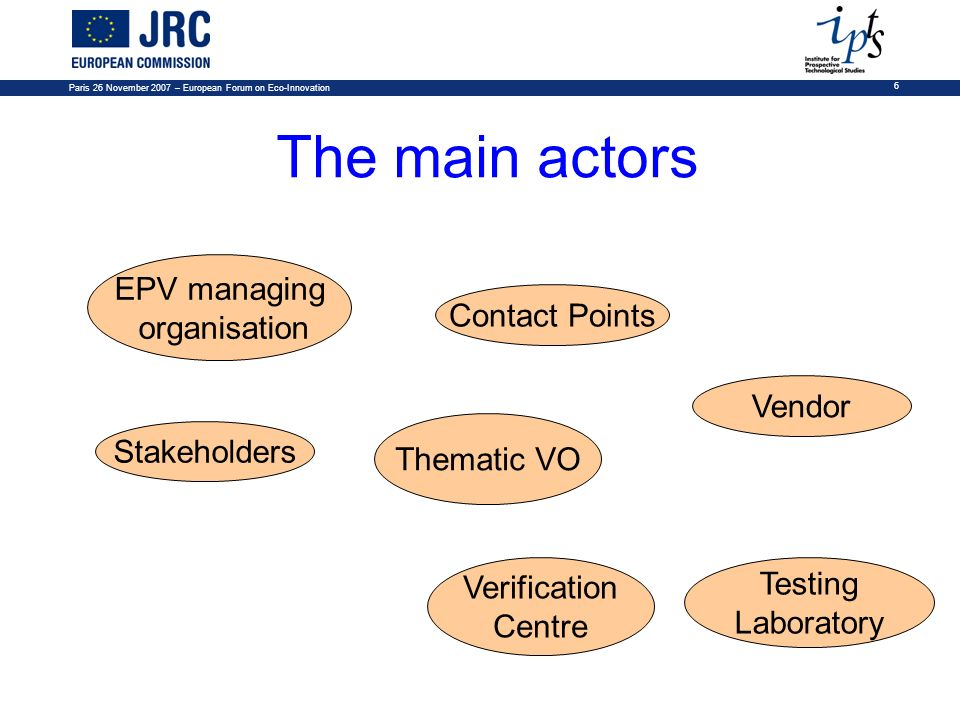 EPV managing organisation Verification Centre Thematic VO Vendor Stakeholders Contact Points 6 The main actors Testing Laboratory Paris 26 November 20