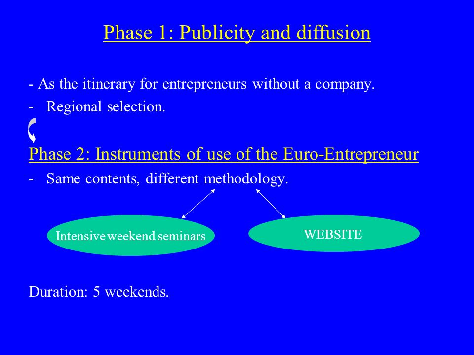 Phase 1: Publicity and diffusion - As the itinerary for entrepreneurs without a company.