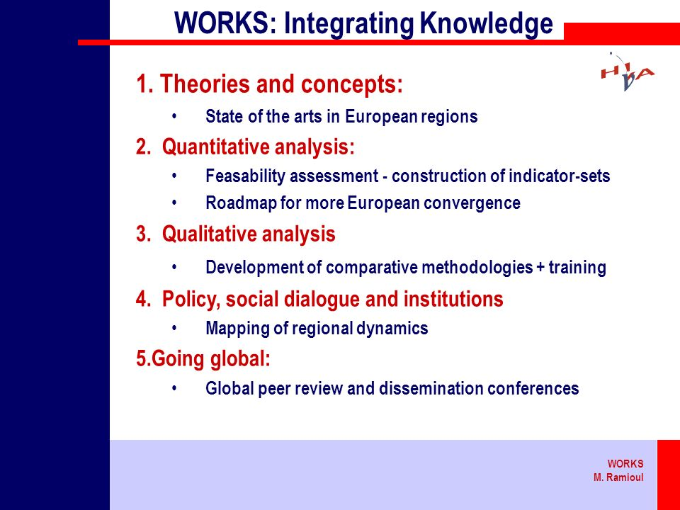 WORKS M. Ramioul WORKS: Integrating Knowledge 1.