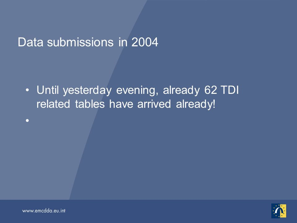 Data submissions in 2004 Until yesterday evening, already 62 TDI related tables have arrived already!