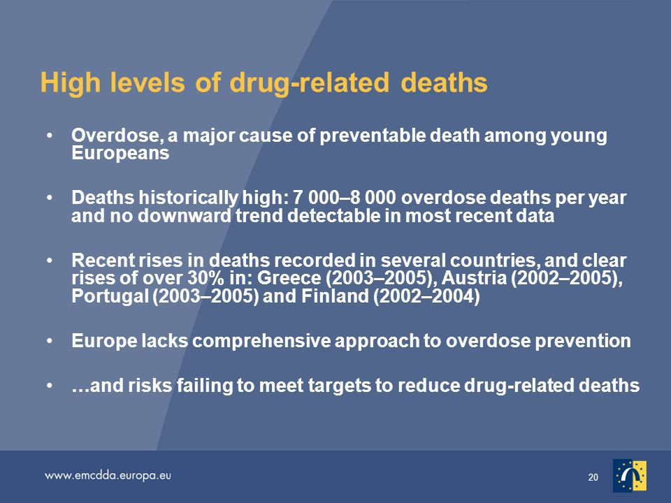 20 High levels of drug-related deaths Overdose, a major cause of preventable death among young Europeans Deaths historically high: 7 000–8 000 overdose deaths per year and no downward trend detectable in most recent data Recent rises in deaths recorded in several countries, and clear rises of over 30% in: Greece (2003–2005), Austria (2002–2005), Portugal (2003–2005) and Finland (2002–2004) Europe lacks comprehensive approach to overdose prevention …and risks failing to meet targets to reduce drug-related deaths