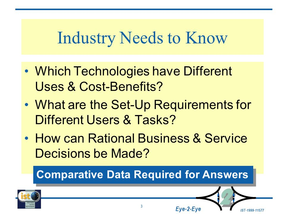 3 IST-1999-11577 2 2 Eye-2-Eye Industry Needs to Know Which Technologies have Different Uses & Cost-Benefits? What are the Set-Up Requirements for Dif