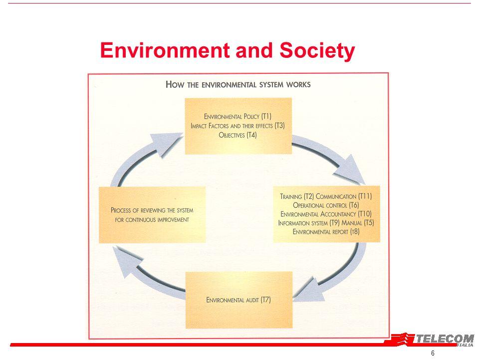 6 Environment and Society