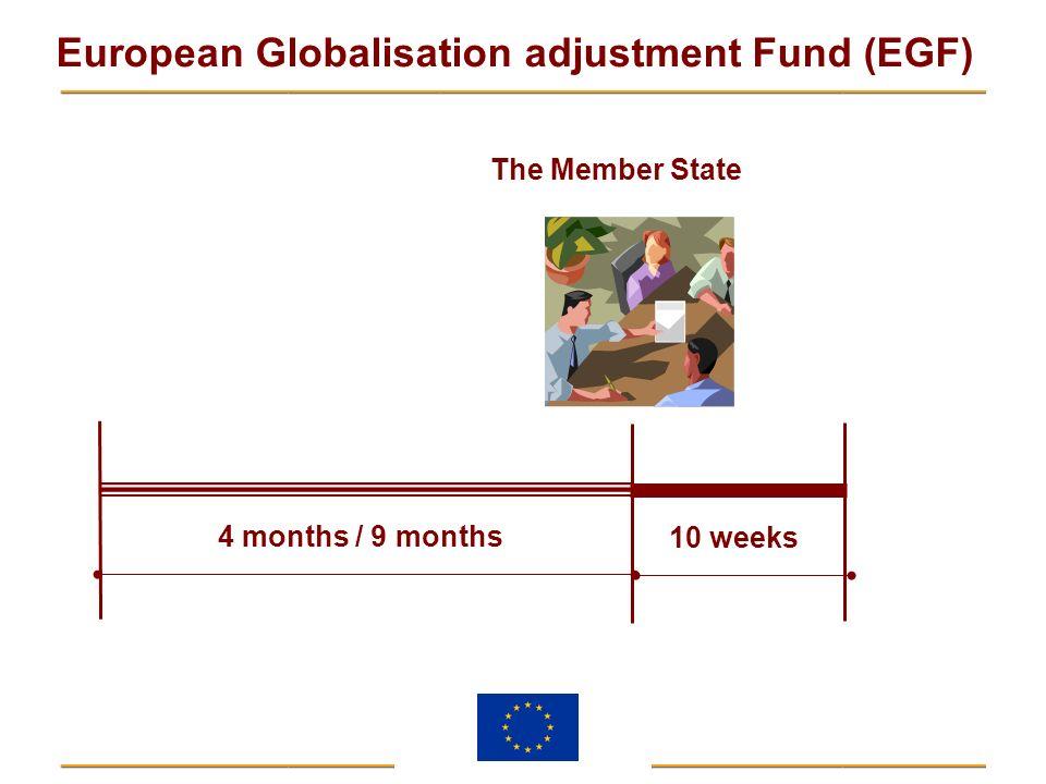 European Globalisation adjustment Fund (EGF) 4 months / 9 months 10 weeks The Member State