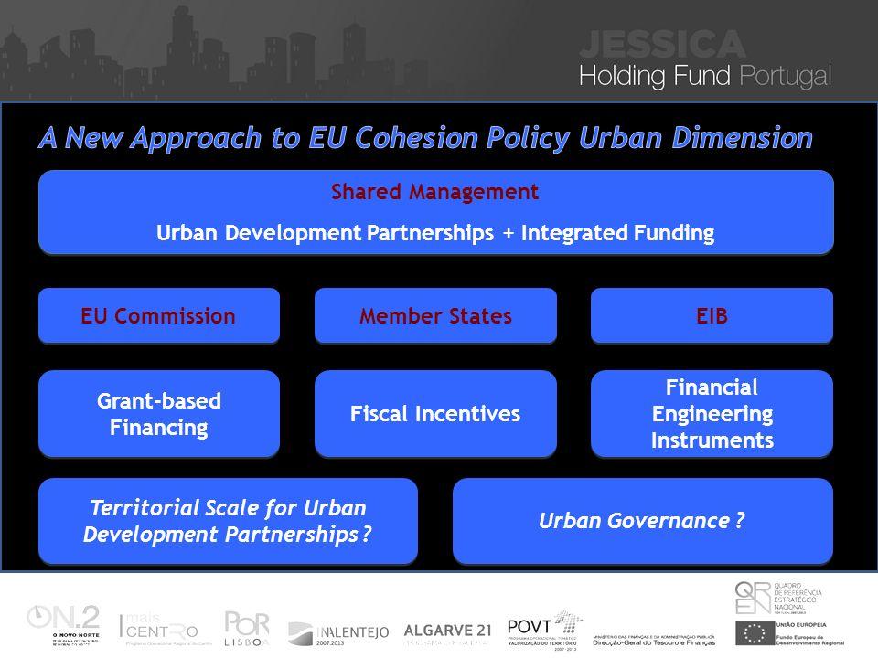 Iniciativa JESSICA – Financiamento de Projectos Sustentáveis de Reabilitação Urbana Nuno Vitorino 16 Nov 2010 Shared Management Urban Development Part