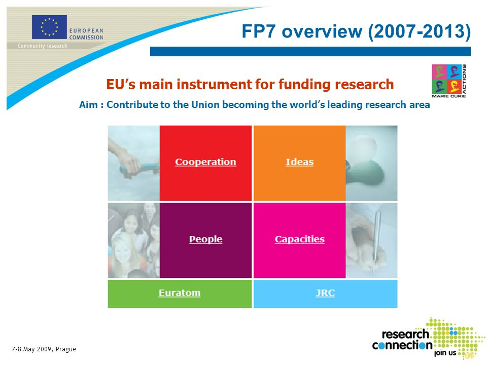 7-8 May 2009, Prague FP7 overview (2007-2013) EUs main instrument for funding research Aim : Contribute to the Union becoming the worlds leading resea