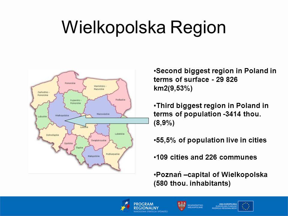 2014-02-18 Marshal Office of the Wielkopolska Region 3 implementation of the JESSICA initiative Objectives of the JESSICA initiative are reflected in: Measure 4.1.