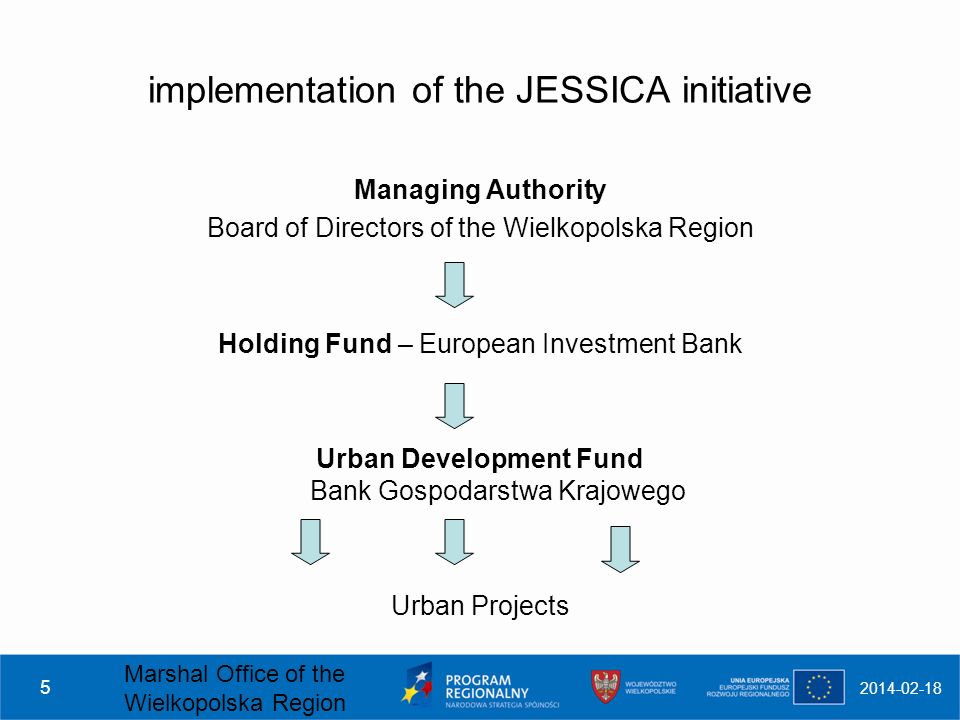 16 Basic information about the UDF in Wielkopolska Signing of Operation Agreement with EIB: 29 th September 2010 Available amount: approx.