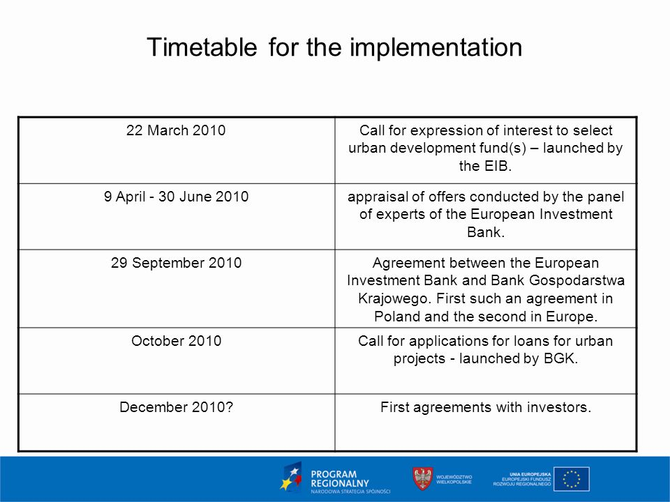 Timetable for the implementation 22 March 2010Call for expression of interest to select urban development fund(s) – launched by the EIB.