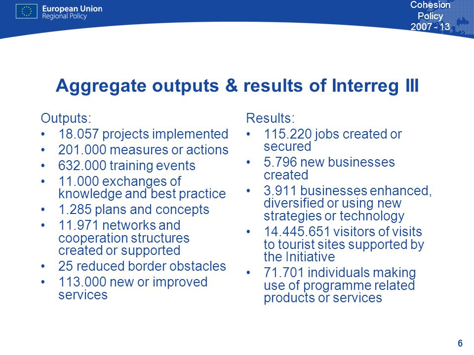 6 Cohesion Policy 2007 - 13 Aggregate outputs & results of Interreg III Outputs: 18.057 projects implemented 201.000 measures or actions 632.000 training events 11.000 exchanges of knowledge and best practice 1.285 plans and concepts 11.971 networks and cooperation structures created or supported 25 reduced border obstacles 113.000 new or improved services Results: 115.220 jobs created or secured 5.796 new businesses created 3.911 businesses enhanced, diversified or using new strategies or technology 14.445.651 visitors of visits to tourist sites supported by the Initiative 71.701 individuals making use of programme related products or services