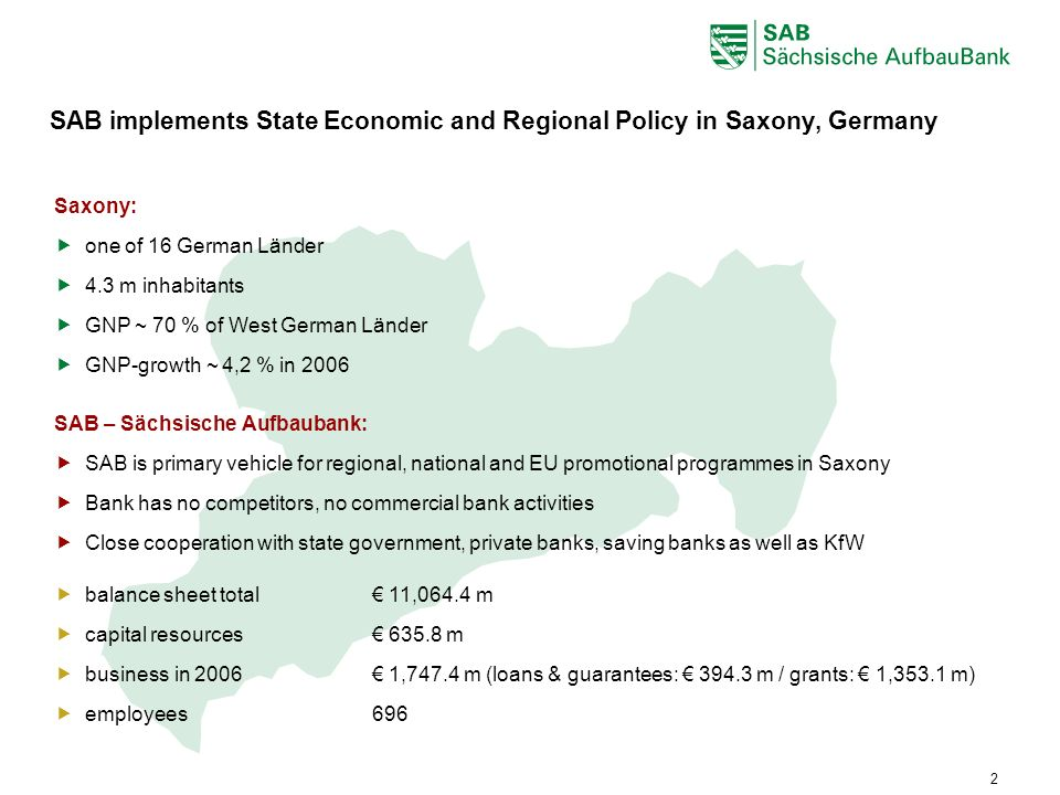 ABCDE 2 SAB – Sächsische Aufbaubank: SAB is primary vehicle for regional, national and EU promotional programmes in Saxony Bank has no competitors, no commercial bank activities Close cooperation with state government, private banks, saving banks as well as KfW SAB implements State Economic and Regional Policy in Saxony, Germany balance sheet total 11,064.4 m capital resources m business in ,747.4 m (loans & guarantees: m / grants: 1,353.1 m) employees696 Saxony: one of 16 German Länder 4.3 m inhabitants GNP ~ 70 % of West German Länder GNP-growth ~ 4,2 % in 2006
