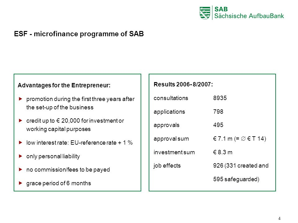 ABCDE 4 ESF - microfinance programme of SAB Results 2006- 8/2007: consultations8935 applications798 approvals495 approval sum 7.1 m (= T 14) investment sum 8.3 m job effects926 (331 created and 595 safeguarded) Advantages for the Entrepreneur: promotion during the first three years after the set-up of the business credit up to 20,000 for investment or working capital purposes low interest rate: EU-reference rate + 1 % only personal liability no commission/fees to be payed grace period of 6 months
