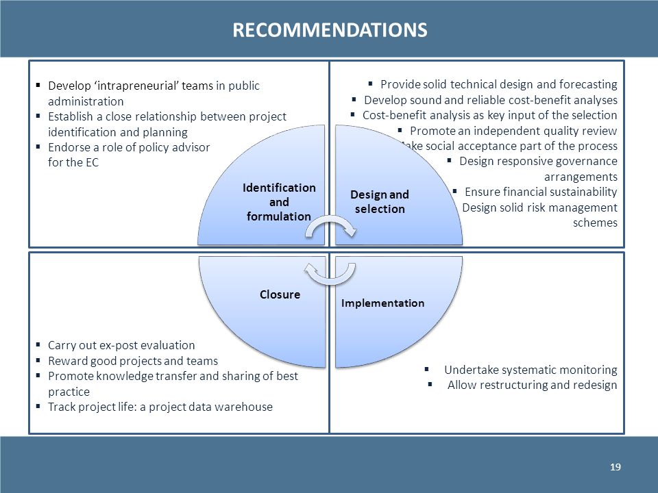 RECOMMENDATIONS 19 Provide solid technical design and forecasting Develop sound and reliable cost-benefit analyses Cost-benefit analysis as key input