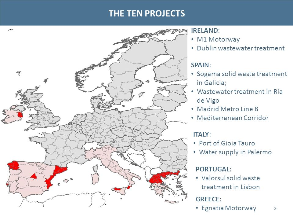 INVESTMENT COSTS AND EC CO-FINANCING 3 PROJECT TOTAL INVESTMENT COSTS EC CO- FUNDING EC CO-FUNDING RATE Port of Gioia Tauro473 M61.9M13% Water supply in Palermo120 M44 M37% M1 Motorway787 M 301 M38.2% Dublin waste water treatment296 M157 M53.1% Egnatia Motorway7,053 M3,091 M43.8% Urban solid waste treatment in Lisbon366 M137 M37.38% Waste water treatment in Ria de Vigo172 M118 M68.6% Madrid metro line518 M393 M76% Mediterranean Corridor759 M531 M70% Solid waste treatment in Galicia275 M100 M36.3% *Note: prices are expressed in constant terms (Euro 2011)