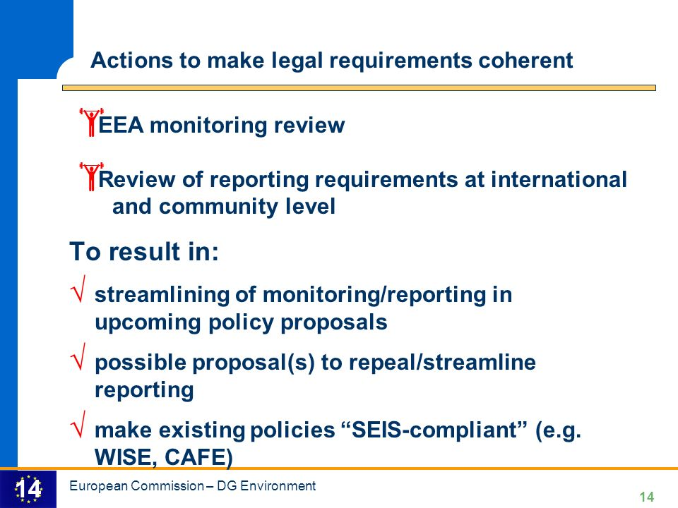 14 To result in: streamlining of monitoring/reporting in upcoming policy proposals possible proposal(s) to repeal/streamline reporting make existing policies SEIS-compliant (e.g.
