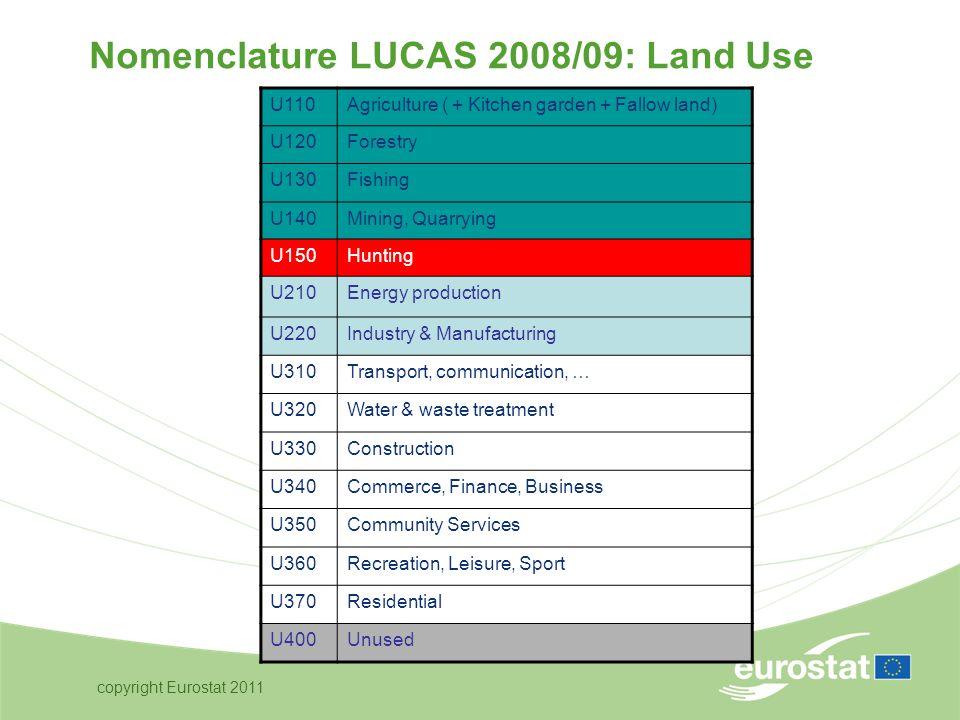 copyright Eurostat 2011 U110Agriculture ( + Kitchen garden + Fallow land) U120Forestry U130Fishing U140Mining, Quarrying U150Hunting U210Energy production U220Industry & Manufacturing U310Transport, communication, … U320Water & waste treatment U330Construction U340Commerce, Finance, Business U350Community Services U360Recreation, Leisure, Sport U370Residential U400Unused Nomenclature LUCAS 2008/09: Land Use