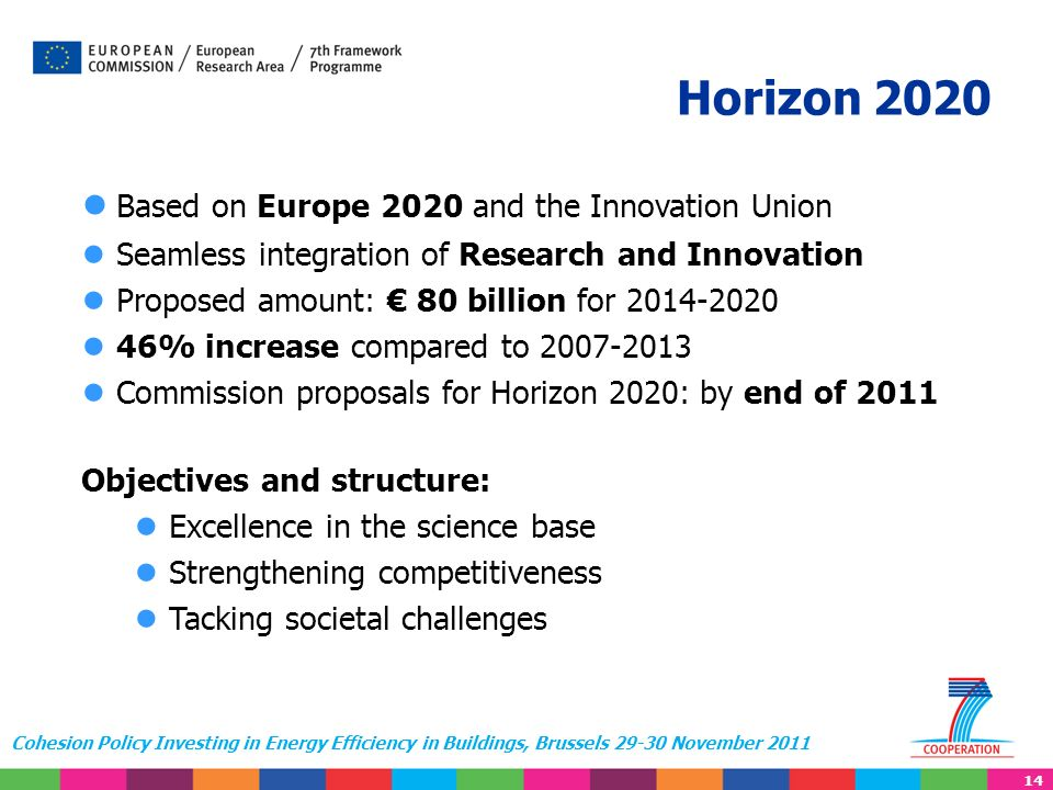 14 Cohesion Policy Investing in Energy Efficiency in Buildings, Brussels 29-30 November 2011 Horizon 2020 Based on Europe 2020 and the Innovation Union Seamless integration of Research and Innovation Proposed amount: 80 billion for 2014-2020 46% increase compared to 2007-2013 Commission proposals for Horizon 2020: by end of 2011 Objectives and structure: Excellence in the science base Strengthening competitiveness Tacking societal challenges