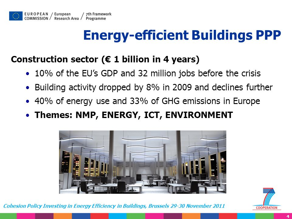 4 Cohesion Policy Investing in Energy Efficiency in Buildings, Brussels 29-30 November 2011 Energy-efficient Buildings PPP Construction sector ( 1 bil