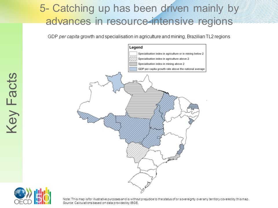 5- Catching up has been driven mainly by advances in resource-intensive regions GDP per capita growth and specialisation in agriculture and mining, Br