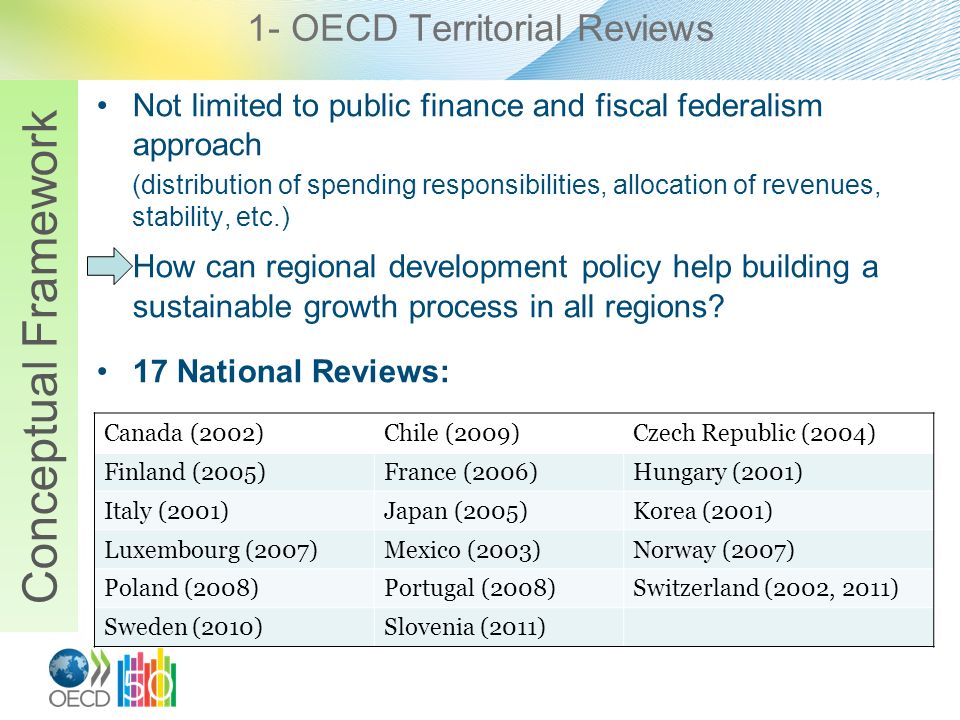 1- OECD Territorial Reviews Conceptual Framework Not limited to public finance and fiscal federalism approach (distribution of spending responsibiliti