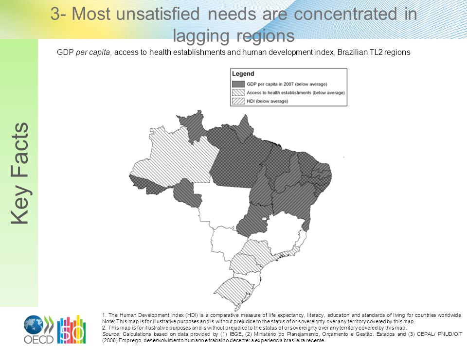 3- Most unsatisfied needs are concentrated in lagging regions Key Facts GDP per capita, access to health establishments and human development index, B