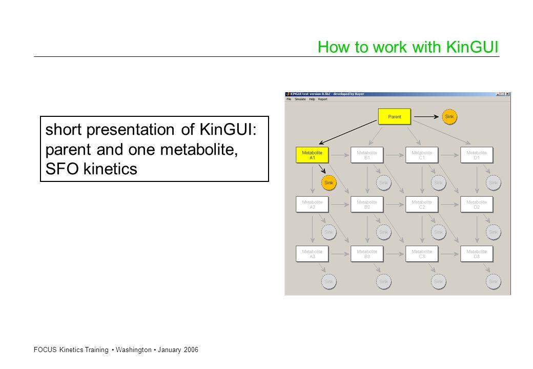 FOCUS Kinetics Training Washington January 2006 How to work with KinGUI short presentation of KinGUI: parent and one metabolite, SFO kinetics