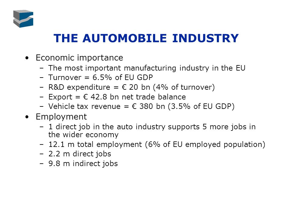 THE AUTOMOBILE INDUSTRY Economic importance –The most important manufacturing industry in the EU –Turnover = 6.5% of EU GDP –R&D expenditure = 20 bn (4% of turnover) –Export = 42.8 bn net trade balance –Vehicle tax revenue = 380 bn (3.5% of EU GDP) Employment –1 direct job in the auto industry supports 5 more jobs in the wider economy –12.1 m total employment (6% of EU employed population) –2.2 m direct jobs –9.8 m indirect jobs