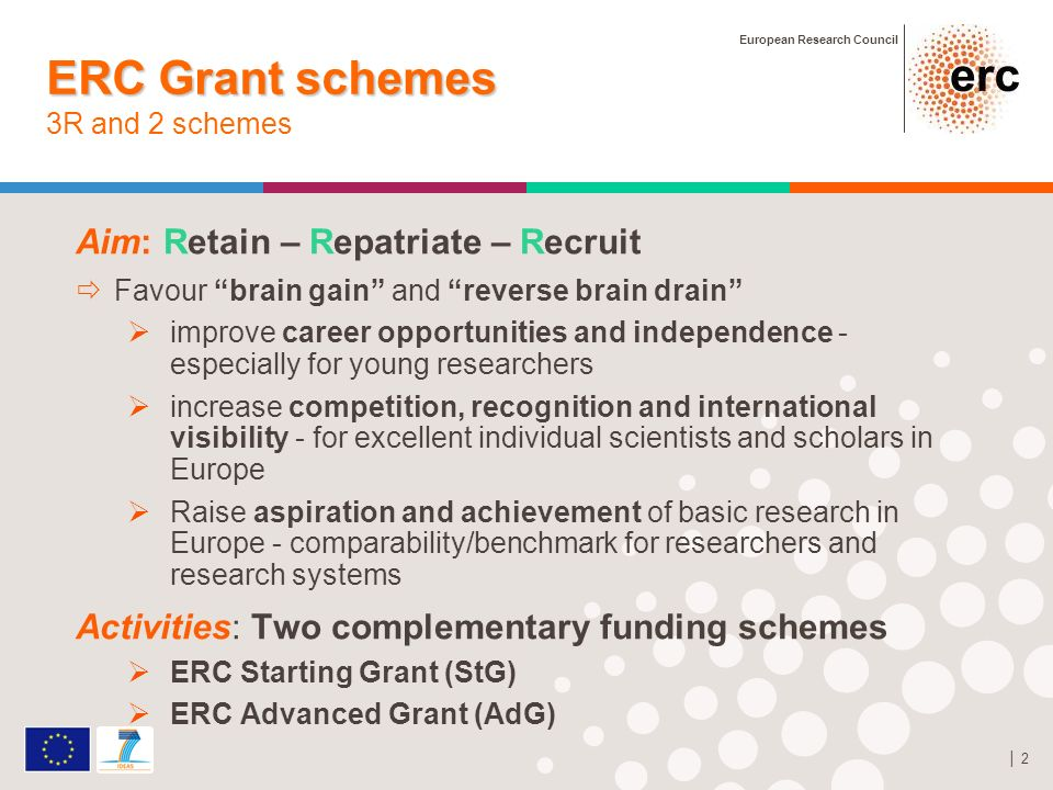 European Research Council 2 ERC Grant schemes ERC Grant schemes 3R and 2 schemes Aim: Retain – Repatriate – Recruit Favour brain gain and reverse brai