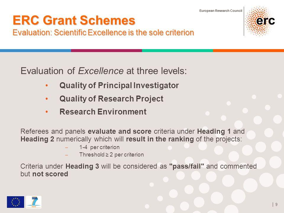 European Research Council 9 ERC Grant Schemes Evaluation: Scientific Excellence is the sole criterion Evaluation of Excellence at three levels: Qualit