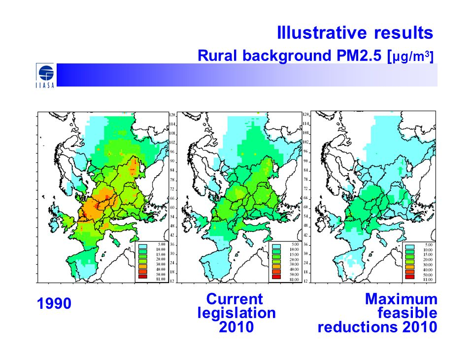 Illustrative results Rural background PM2.5 [ μg/m 3 ] 1990 Current legislation 2010 Maximum feasible reductions 2010