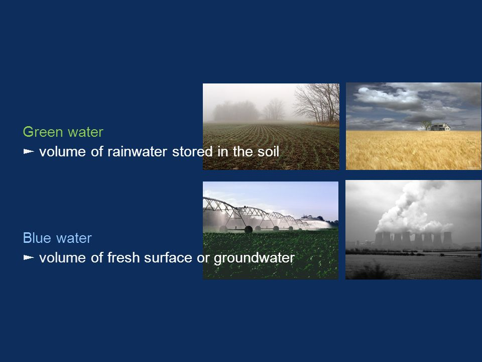 Green water volume of rainwater stored in the soil Blue water volume of fresh surface or groundwater