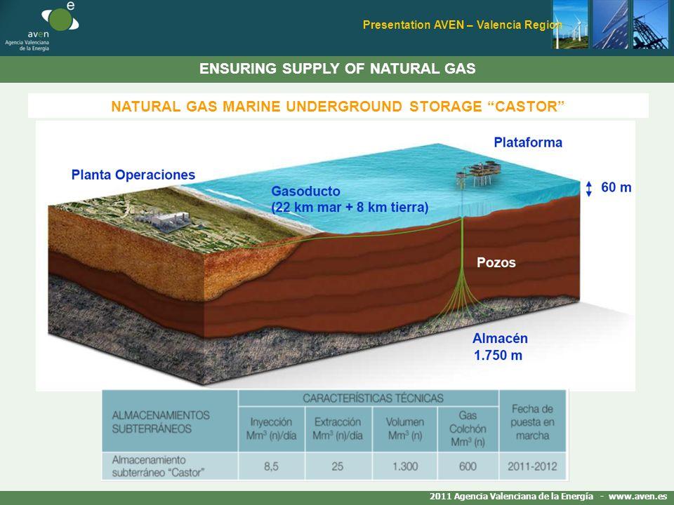 ENSURING SUPPLY OF NATURAL GAS 2011 Agencia Valenciana de la Energía - www.aven.es Presentation AVEN – Valencia Region NATURAL GAS MARINE UNDERGROUND STORAGE CASTOR