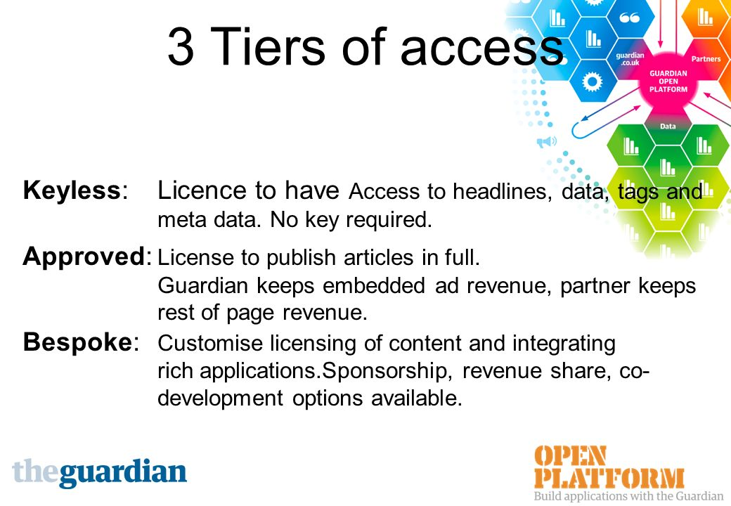 Keyless:Licence to have Access to headlines, data, tags and meta data.