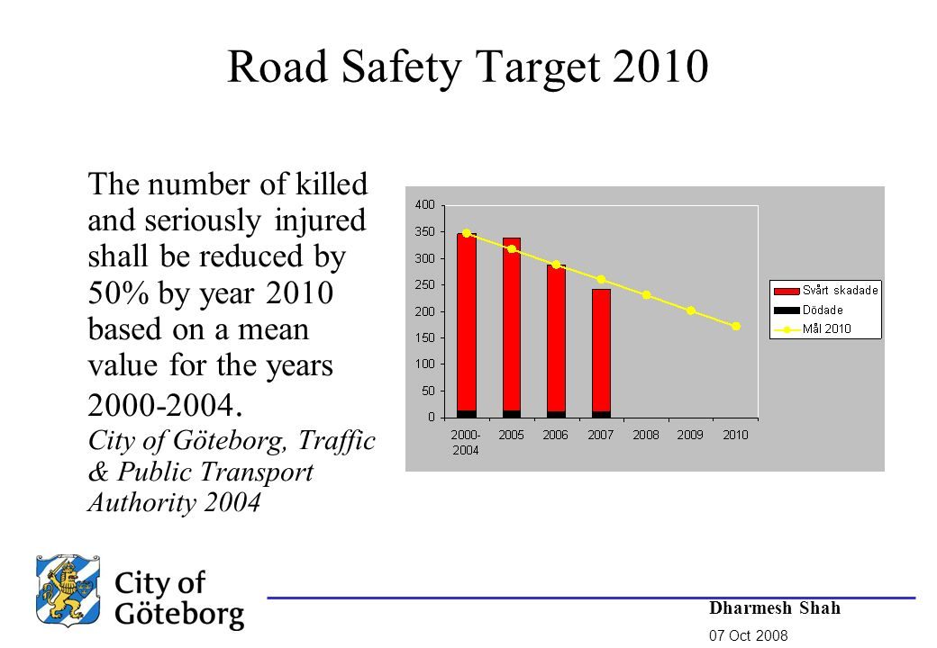 Road Safety Target 2010 The number of killed and seriously injured shall be reduced by 50% by year 2010 based on a mean value for the years 2000-2004.