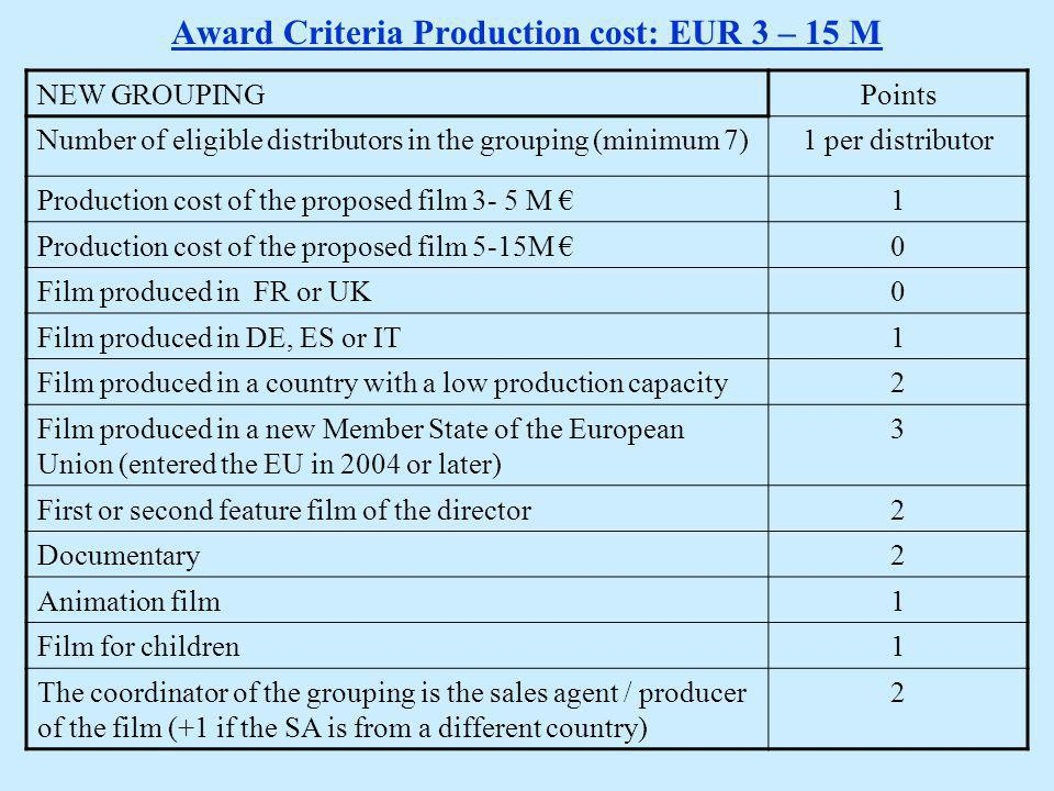 Award Criteria production costs <3 M Euro NEW GROUPINGPoints Number of eligible distributors in the grouping1 per distributor Bonus for groupings of 10 or more distributors2 Film produced in FR or UK0 Film produced in DE, ES or IT1 Film produced in a country with a low production capacity2 Film produced in a new Member State of the European Union (entered the EU in 2004 or later) 3 First or second feature film of the director2 Documentary2 Animation film1 Film for children1 The coordinator of the grouping is the sales agent / producer of the film (+1 if the SA is from a different country) 2
