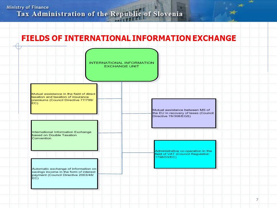 7 FIELDS OF INTERNATIONAL INFORMATION EXCHANGE