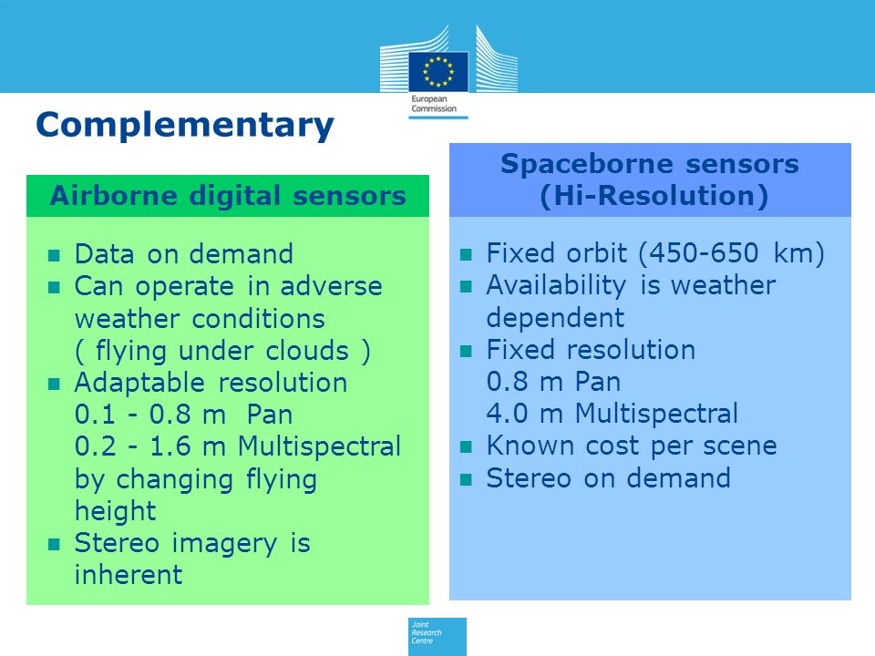 Complementary Data on demand Can operate in adverse weather conditions ( flying under clouds ) Adaptable resolution 0.1 - 0.8 m Pan 0.2 - 1.6 m Multispectral by changing flying height Stereo imagery is inherent Spaceborne sensors (Hi-Resolution) Airborne digital sensors Fixed orbit (450-650 km) Availability is weather dependent Fixed resolution 0.8 m Pan 4.0 m Multispectral Known cost per scene Stereo on demand