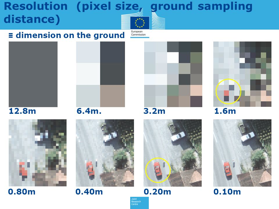 12.8m6.4m.3.2m1.6m 0.80m0.40m0.20m0.10m Resolution (pixel size, ground sampling distance) dimension on the ground