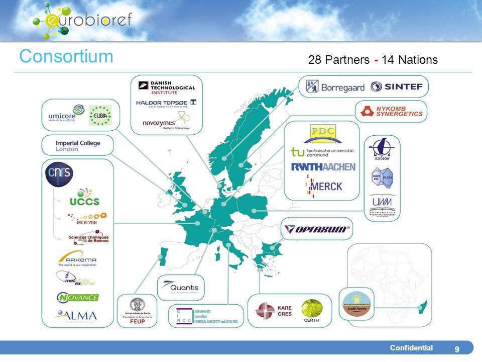 Confidential Consortium 9 28 Partners - 14 Nations