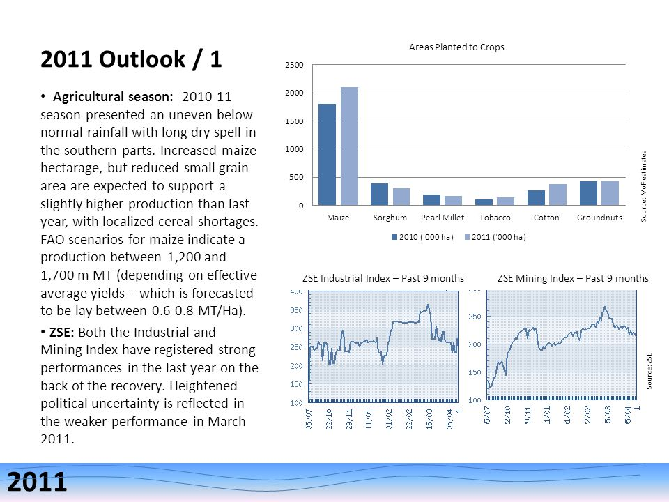2011 Outlook / 1 Agricultural season: 2010-11 season presented an uneven below normal rainfall with long dry spell in the southern parts. Increased ma