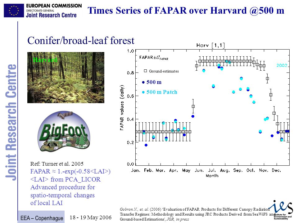 EEA – Copenhague 14 18 - 19 May 2006 Times Series of FAPAR over Harvard @500 m Ground-estimates 500 m 500 m Patch Harvard Gobron N., et.