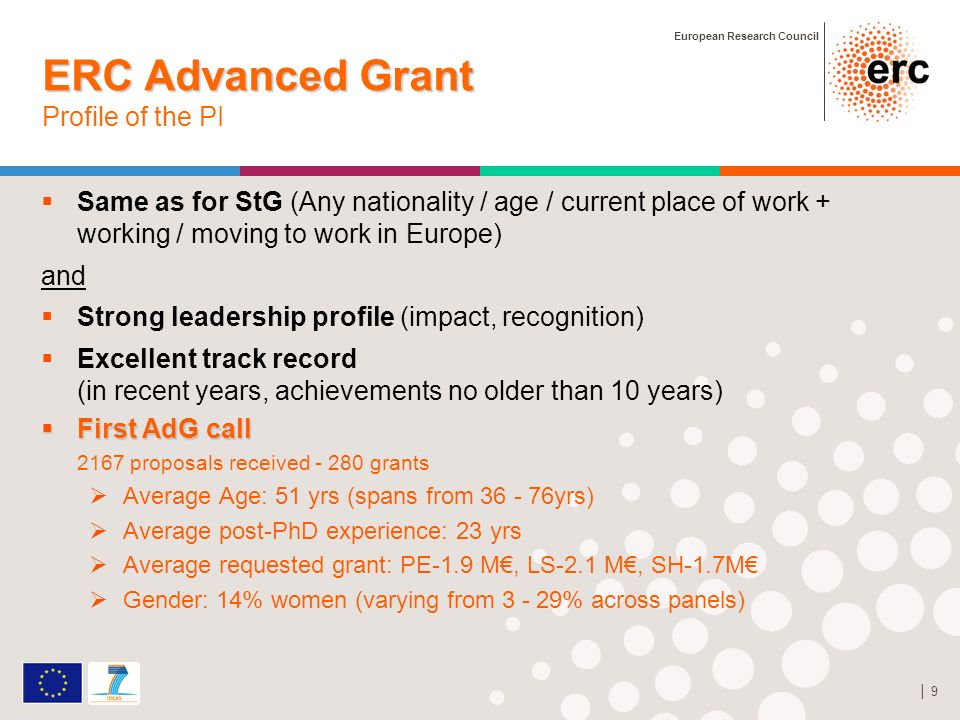 European Research Council 9 ERC Advanced Grant ERC Advanced Grant Profile of the PI Same as for StG (Any nationality / age / current place of work + working / moving to work in Europe) and Strong leadership profile (impact, recognition) Excellent track record (in recent years, achievements no older than 10 years) First AdG call First AdG call 2167 proposals received grants Average Age: 51 yrs (spans from yrs) Average post-PhD experience: 23 yrs Average requested grant: PE-1.9 M, LS-2.1 M, SH-1.7M Gender: 14% women (varying from % across panels)