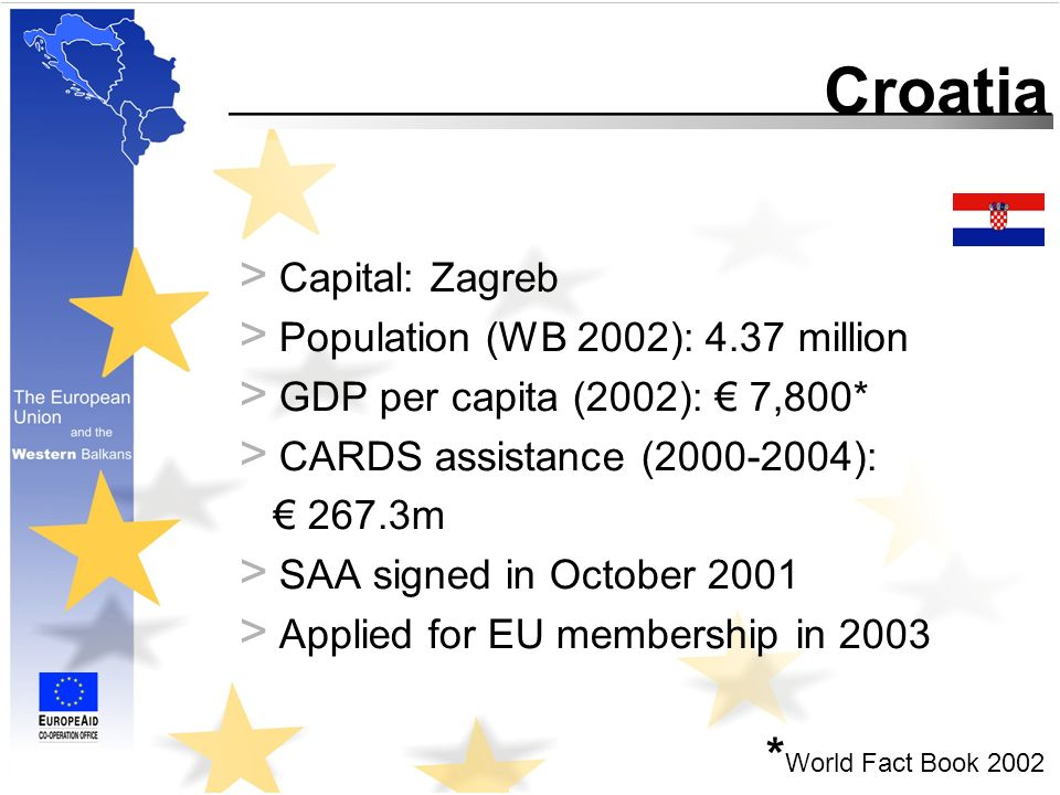 Croatia > Capital: Zagreb > Population (WB 2002): 4.37 million > GDP per capita (2002): 7,800* > CARDS assistance ( ): 267.3m > SAA signed in October 2001 > Applied for EU membership in 2003 * World Fact Book 2002