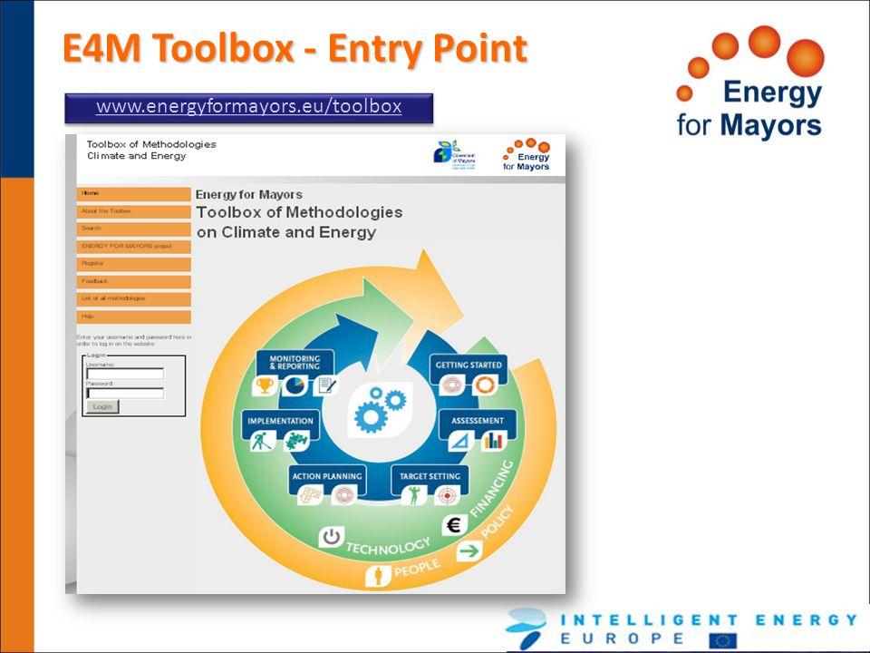 E4M Toolbox - Entry Point www.energyformayors.eu/toolbox